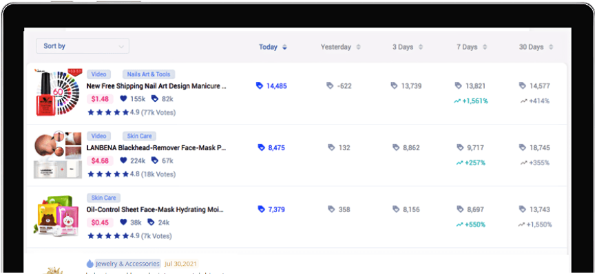 Product Niche Finder For Online Seller