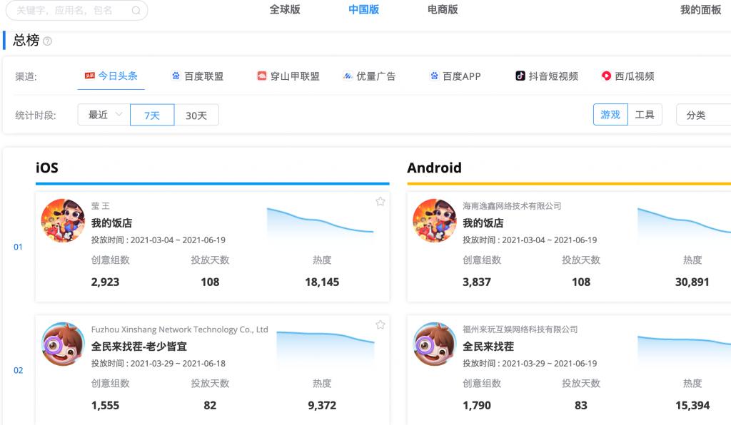 广大大广告分析中国版头条广告排行榜
