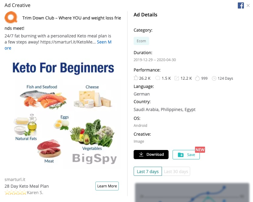 6 Effective Ways To Make Weight Loss Ads Work Better In 2021 — BigSpy