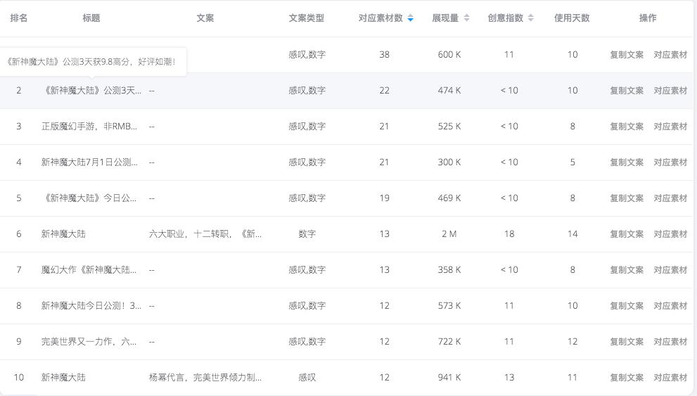 移动广告分析  | 短短7天,《新神魔大陆》是如何登顶手游榜top 3 - BigBigAds