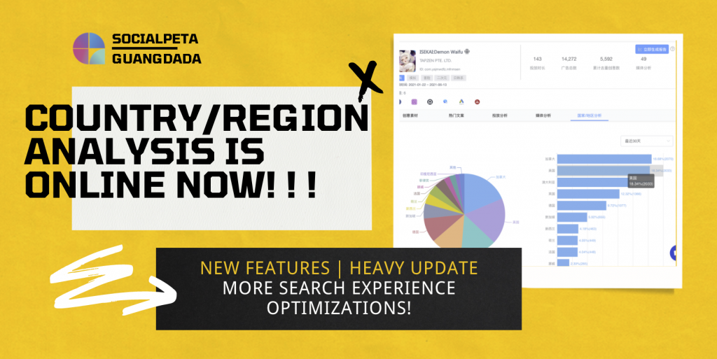Product Announcements|Country/Region Analysis is online now-banner