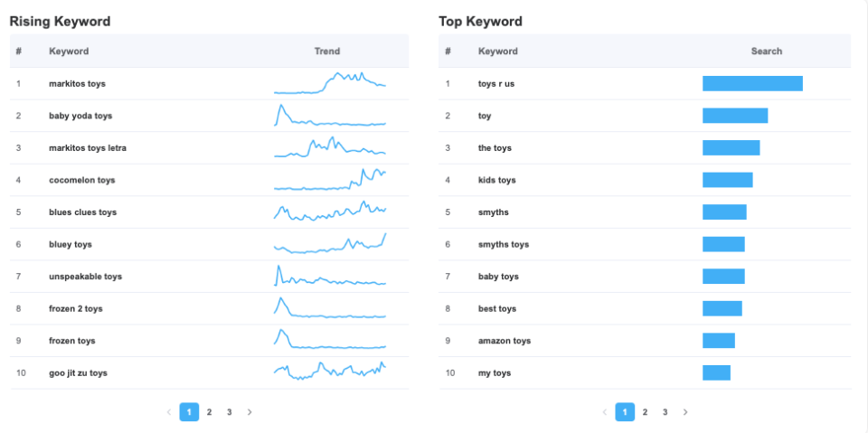 Finding Your Shopify's Target Audience With Audience Keywords- AdTargeting