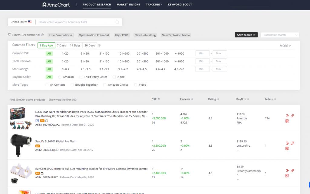 Amazon BSR Chart tool -- AmzChart