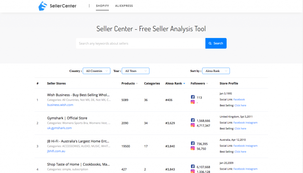 the homepage of SellerCenter -- FindNiche