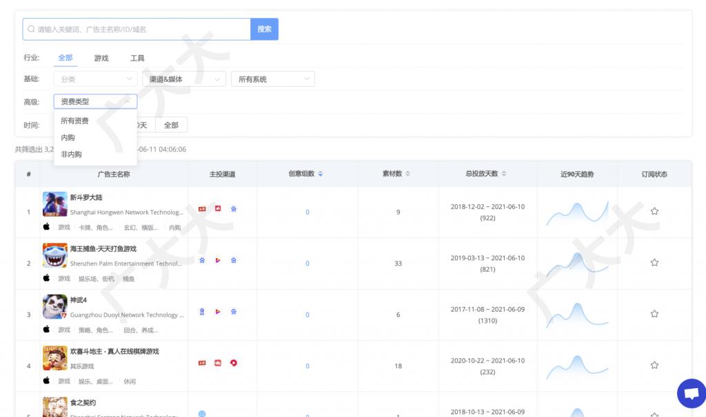 产品更新|广告主支持国家地区分布分析