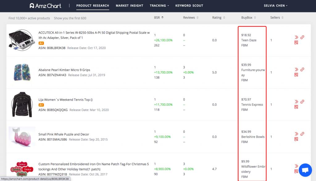 Amazon BSR FBM products -- AmzChart