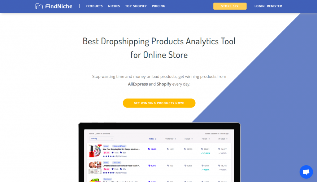 Find more dropshipping niches on FindNiche -- AmzChart