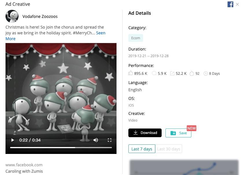 Vodafone Zoozoos Facebook ad - bigspy